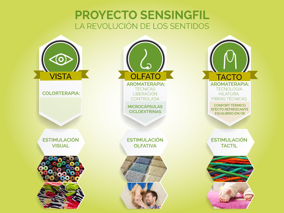 Proyecto Maxifil